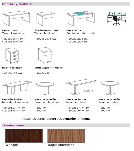 Medidas de mesas y composiciones en la Serie Lomata