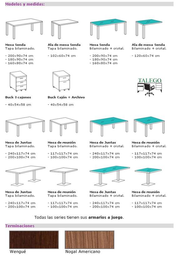 Posibles terminaciones y medidas en mesas de la serie sendata