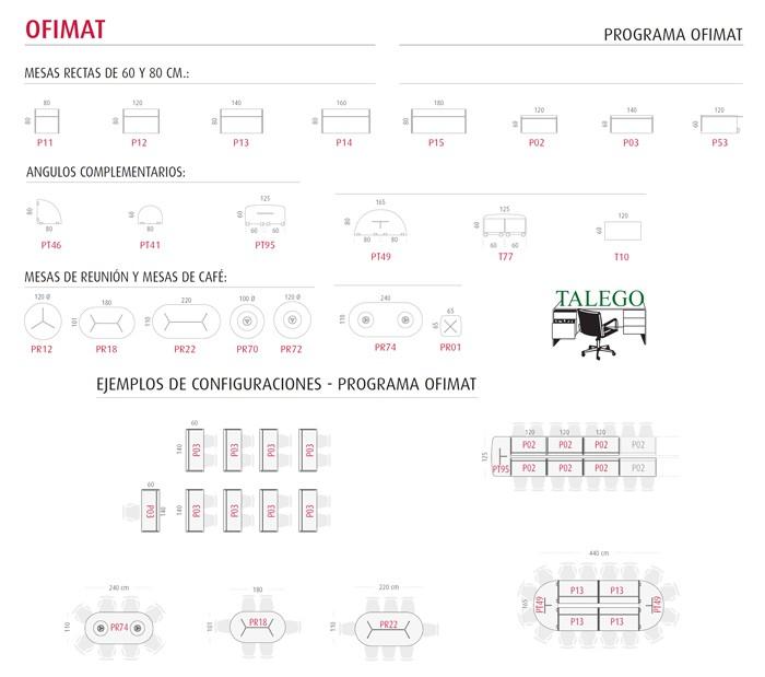 Medidas y combinaciones de formas serie ofimat