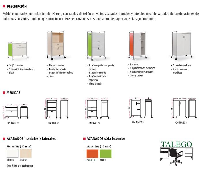 Medidas y Combinaciones de los armarios auxiliares on time
