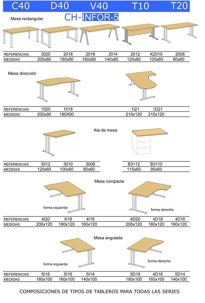 Medidas de mesas y series según el tipo de pata en la serie ch infor