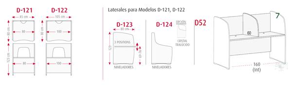 Medidas de call center en dos modelos diferentes