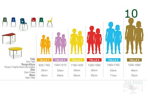 Información sobre relación altura de personas con sus mesas y sillas correspondientes