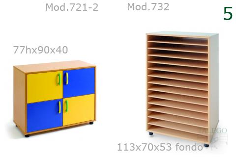 Armarios de los modelos me 721 y 732 en haya con puertas en azul y amarillo