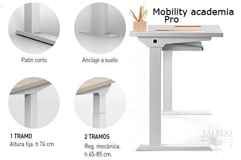Mesas de oficina regulable en altura mobility