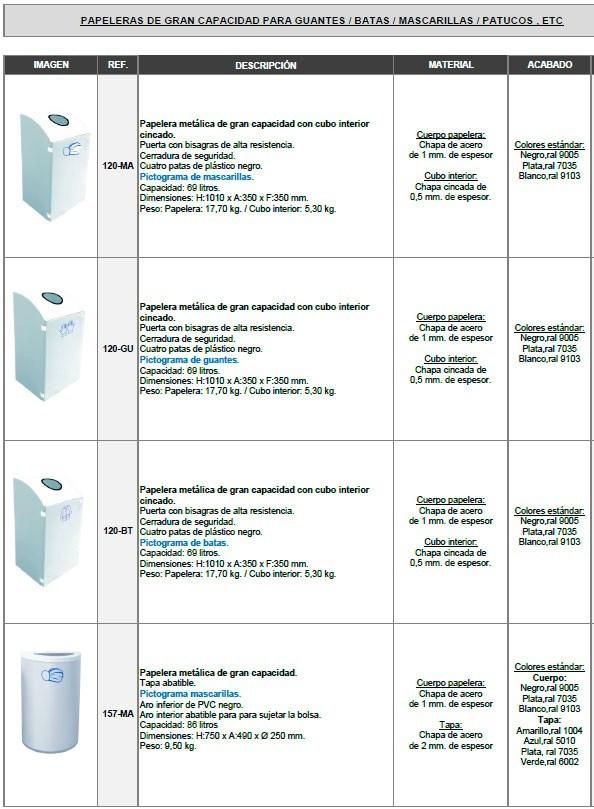 Complementos de desinfeccion de virus